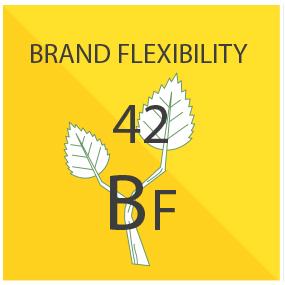 Brand Flexibility